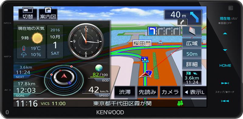 彩速ナビ MDV-Z704W